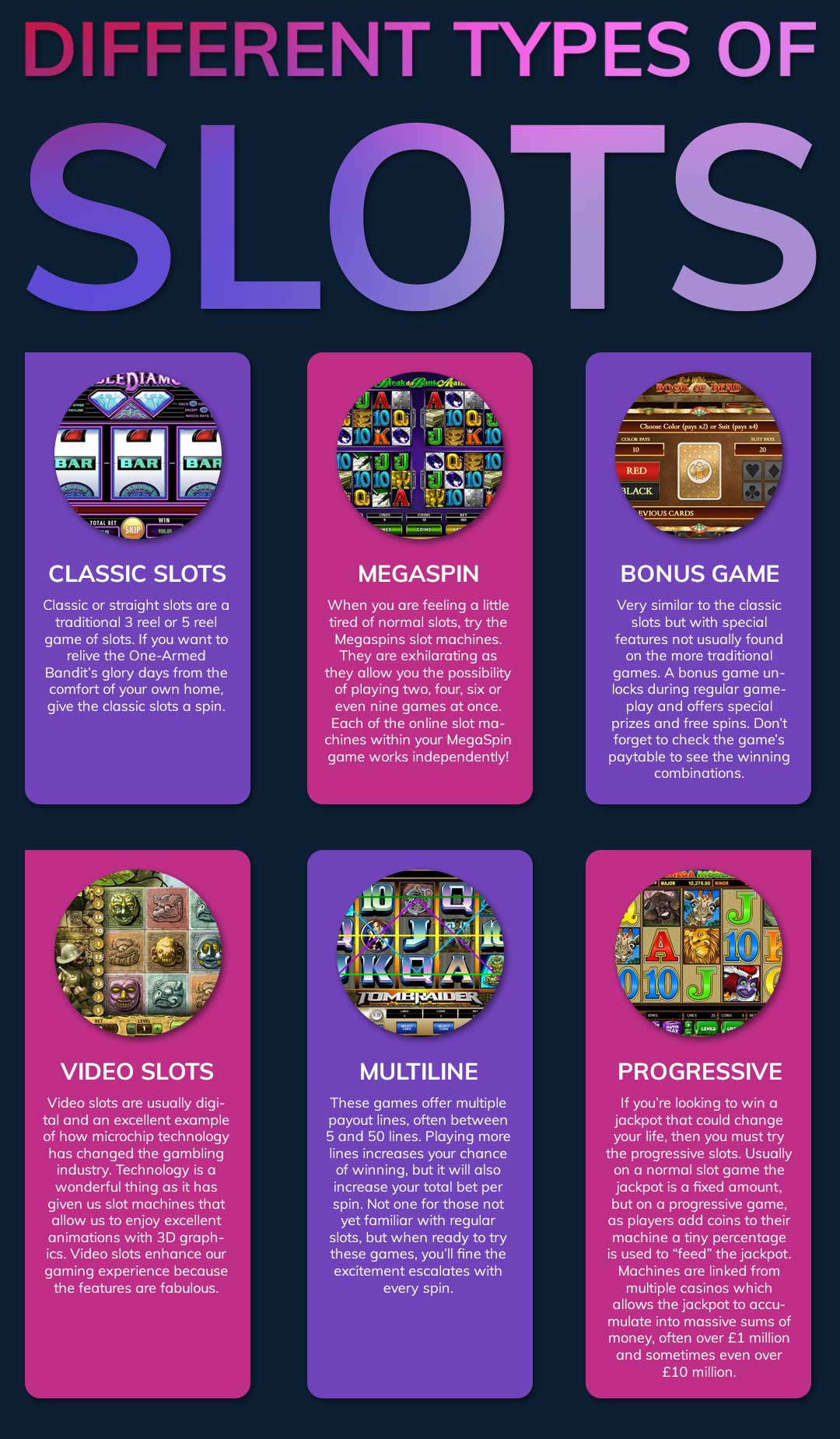 Different Types of Slots